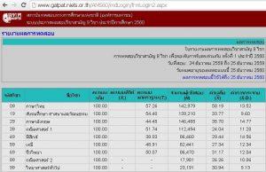 admission 2560 x-bar